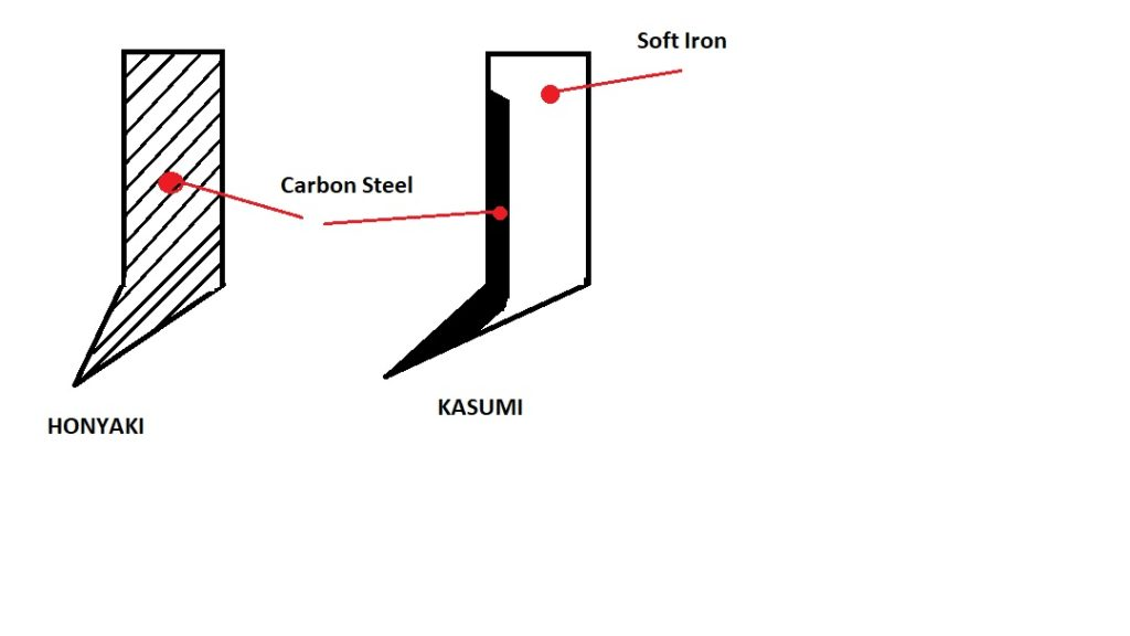 Honyaki noževi, Kasumi noževi