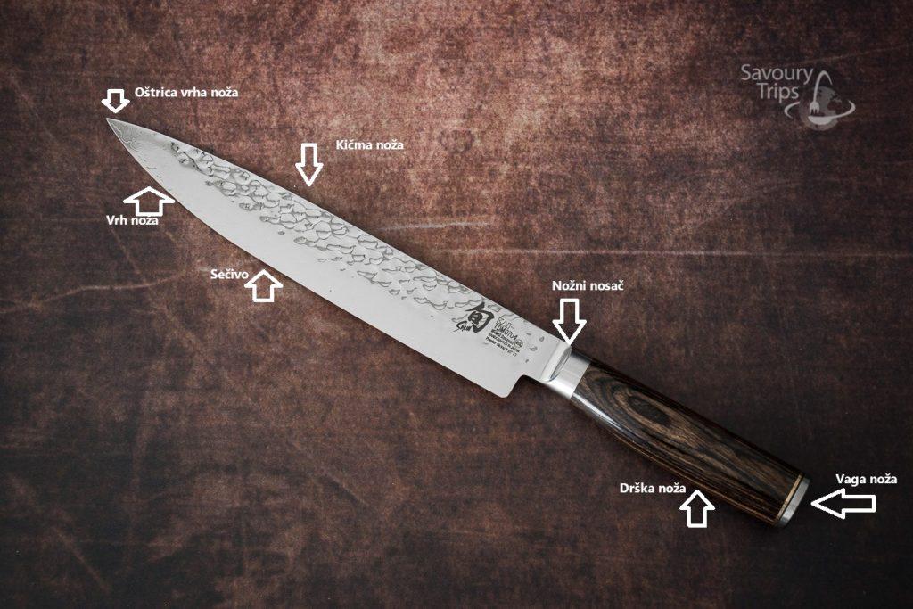 Delovi noža